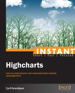 7545OT_HighCharts Starter_Instant_cov